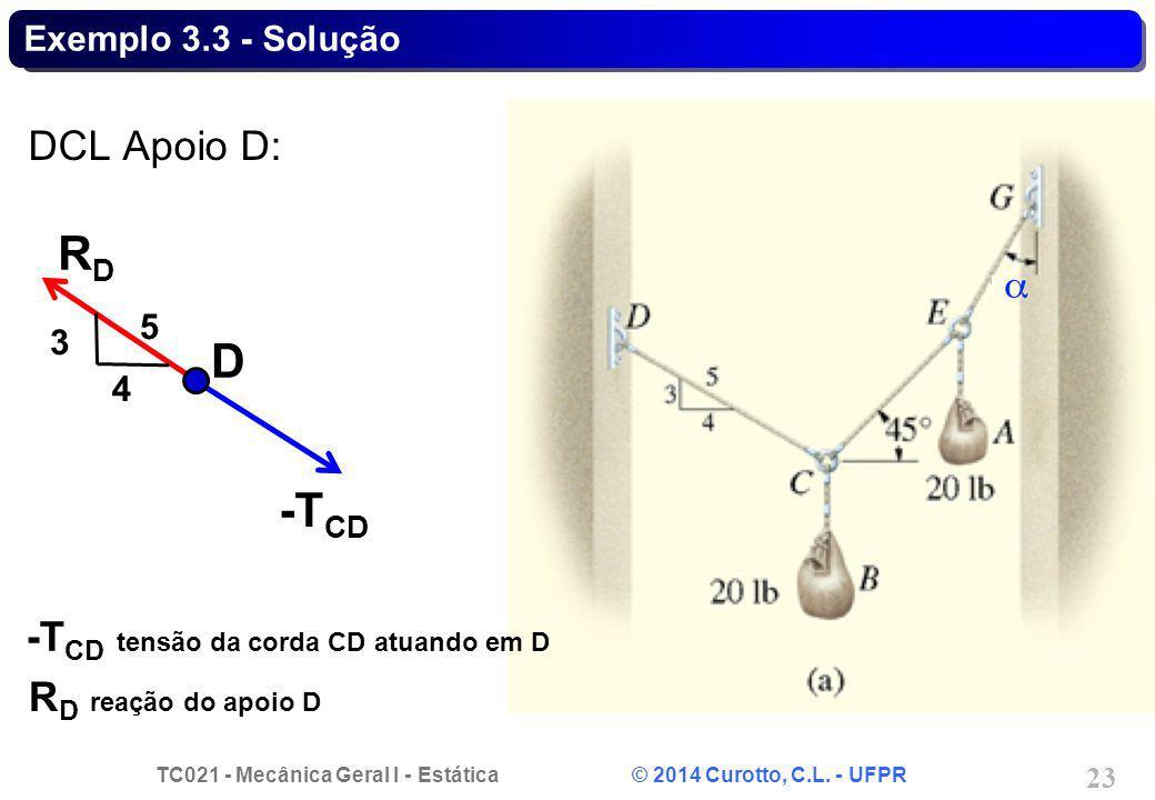 TC021 - Mecânica Geral I - Estática © 2014 Curotto, C.L. - UFPR 23 Exemplo 3.3 - Solução DCL Apoio D: -T CD RDRD 4 3 5 D -T CD tensão da corda CD atua