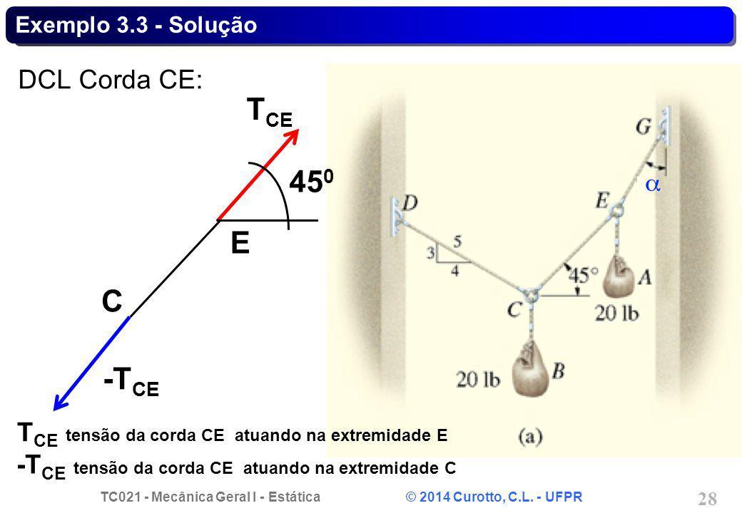 TC021 - Mecânica Geral I - Estática © 2014 Curotto, C.L. - UFPR 28 Exemplo 3.3 - Solução DCL Corda CE: E T CE -T CE 45 0 C T CE tensão da corda CE atu