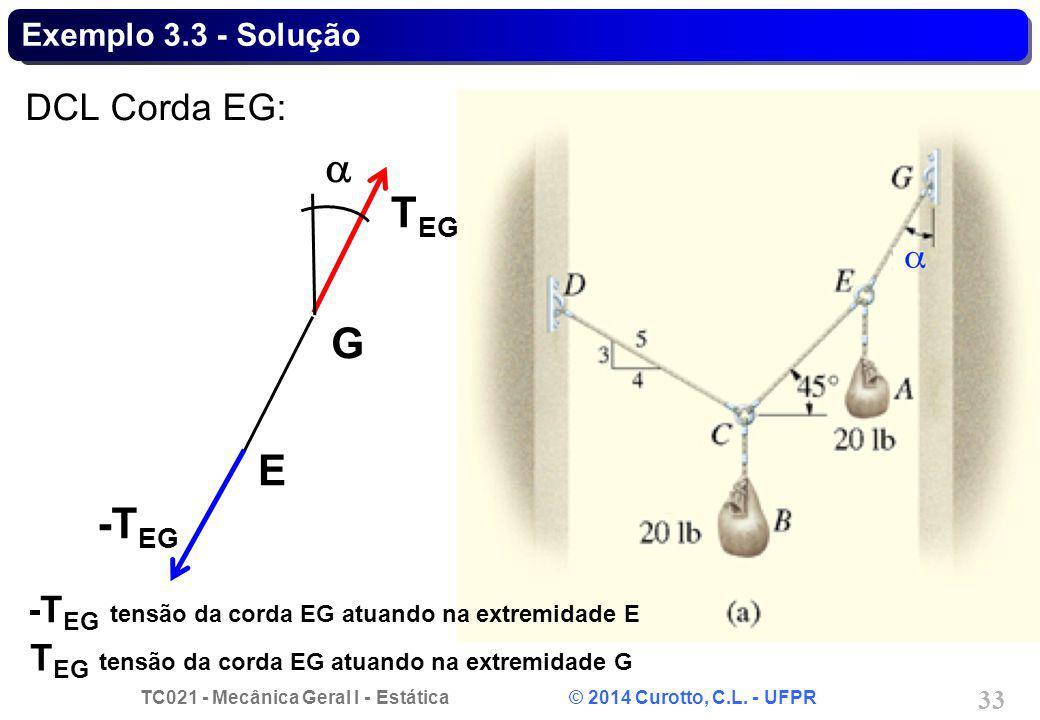 TC021 - Mecânica Geral I - Estática © 2014 Curotto, C.L. - UFPR 33 Exemplo 3.3 - Solução DCL Corda EG: G -T EG T EG E -T EG tensão da corda EG atuando