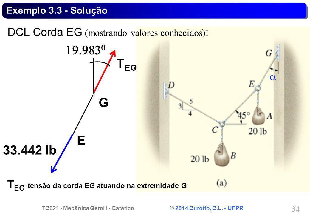 TC021 - Mecânica Geral I - Estática © 2014 Curotto, C.L. - UFPR 34 Exemplo 3.3 - Solução DCL Corda EG (mostrando valores conhecidos) : G 33.442 lb T E