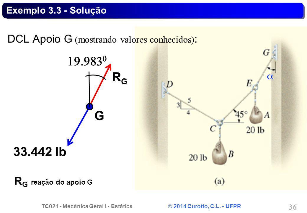 TC021 - Mecânica Geral I - Estática © 2014 Curotto, C.L. - UFPR 36 Exemplo 3.3 - Solução DCL Apoio G (mostrando valores conhecidos) : G RGRG R G reaçã
