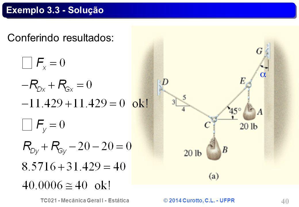 TC021 - Mecânica Geral I - Estática © 2014 Curotto, C.L. - UFPR 40 Exemplo 3.3 - Solução Conferindo resultados: