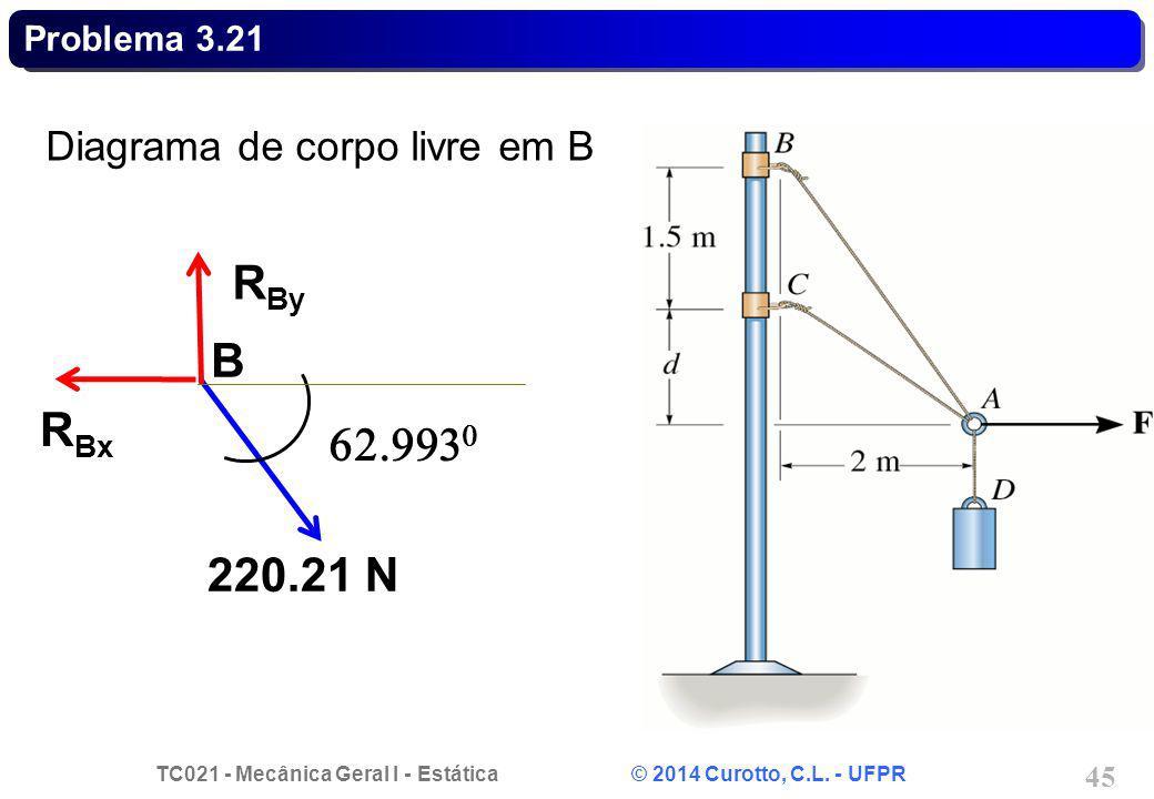 TC021 - Mecânica Geral I - Estática © 2014 Curotto, C.L. - UFPR 45 Problema 3.21 Diagrama de corpo livre em B 220.21 N R By B R Bx