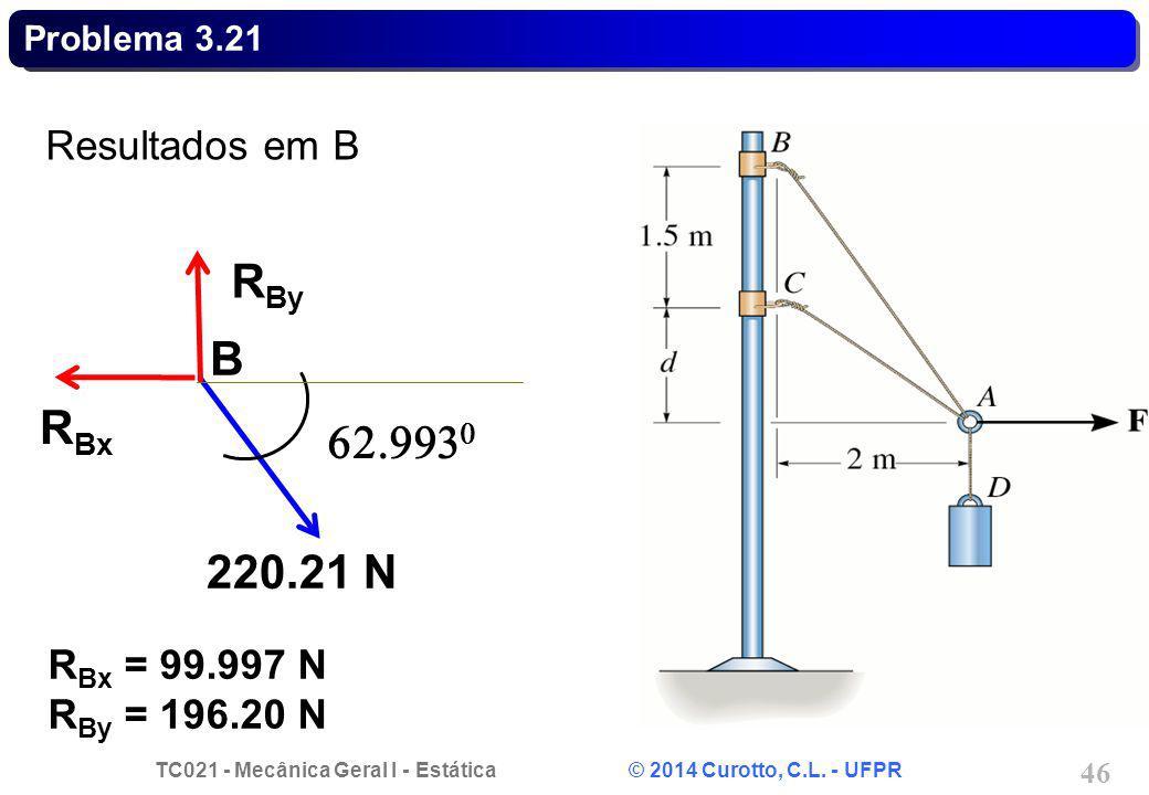 TC021 - Mecânica Geral I - Estática © 2014 Curotto, C.L. - UFPR 46 Problema 3.21 Resultados em B 220.21 N R By B R Bx R Bx = 99.997 N R By = 196.20 N