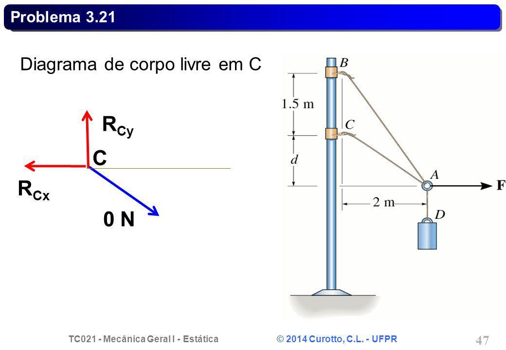 TC021 - Mecânica Geral I - Estática © 2014 Curotto, C.L. - UFPR 47 Problema 3.21 Diagrama de corpo livre em C 0 N R Cy C R Cx