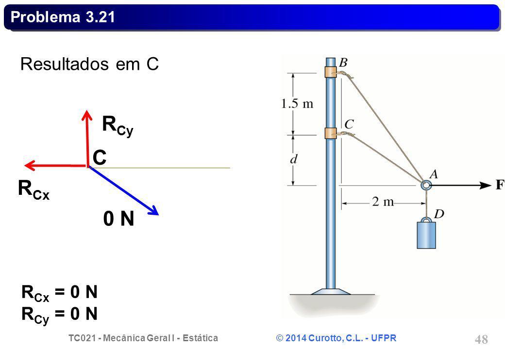 TC021 - Mecânica Geral I - Estática © 2014 Curotto, C.L. - UFPR 48 Problema 3.21 Resultados em C R Cx = 0 N R Cy = 0 N 0 N R Cy C R Cx