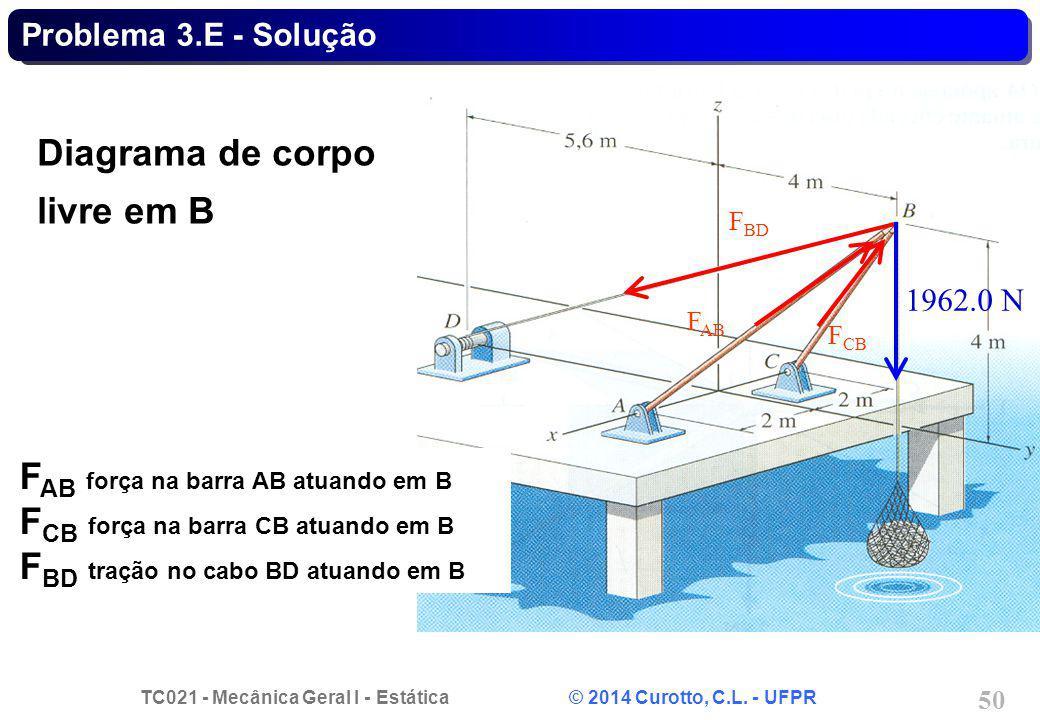 TC021 - Mecânica Geral I - Estática © 2014 Curotto, C.L. - UFPR 50 Problema 3.E - Solução 1962.0 N F BD F AB F CB F AB força na barra AB atuando em B