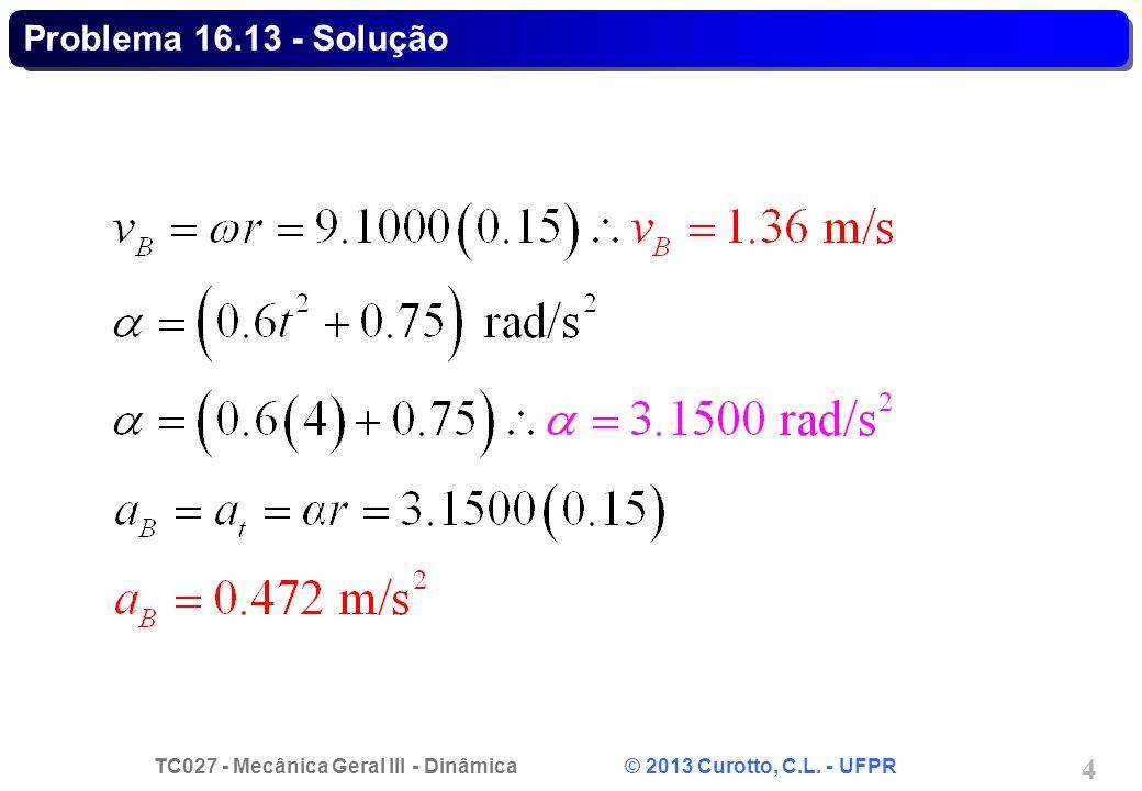 TC027 - Mecânica Geral III - Dinâmica © 2013 Curotto, C.L. - UFPR 25 Problema 16.87