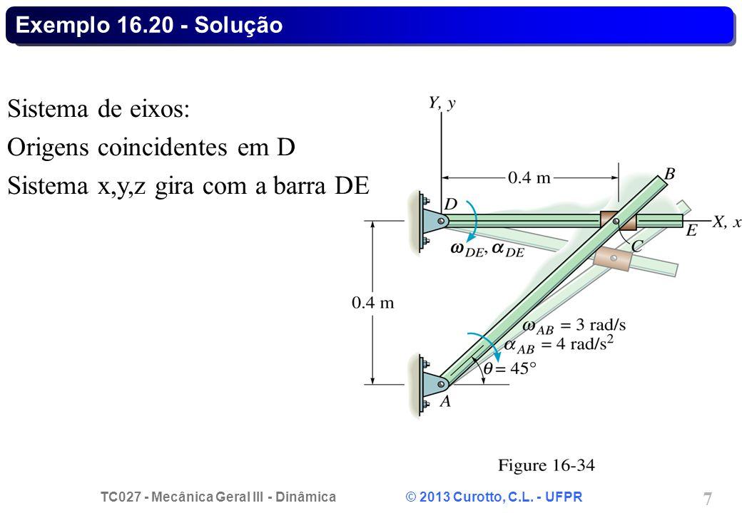 TC027 - Mecânica Geral III - Dinâmica © 2013 Curotto, C.L. - UFPR 28 Problema 16.87 - Solução