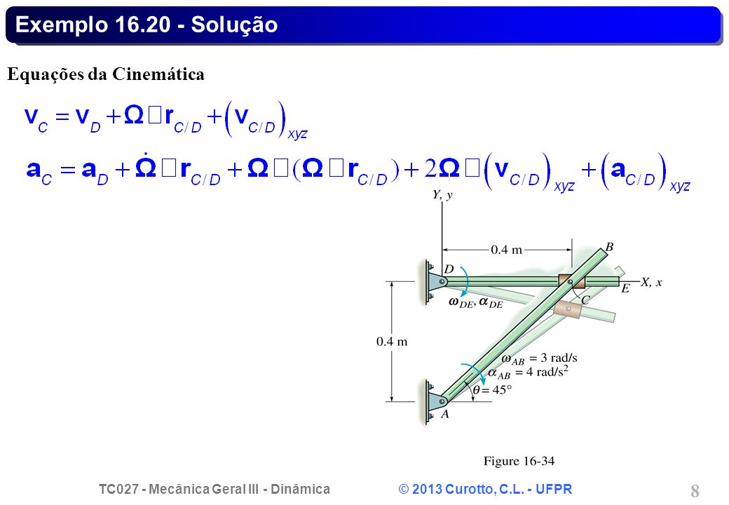 TC027 - Mecânica Geral III - Dinâmica © 2013 Curotto, C.L. - UFPR 19 Problema 16.36