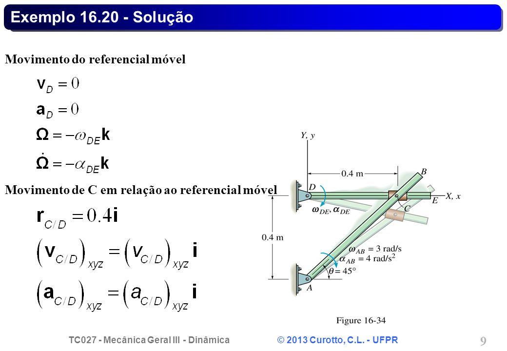 TC027 - Mecânica Geral III - Dinâmica © 2013 Curotto, C.L. - UFPR 20 Problema 16.36 - Solução