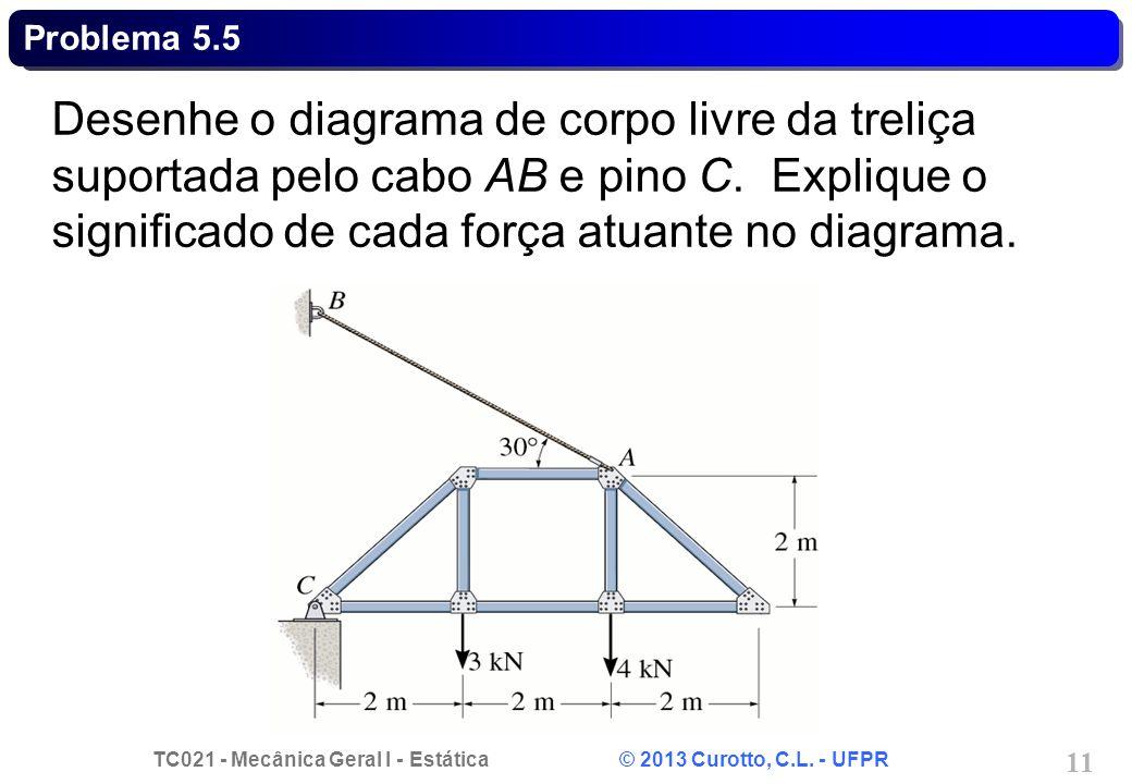 TC021 - Mecânica Geral I - Estática © 2013 Curotto, C.L. - UFPR 11 Desenhe o diagrama de corpo livre da treliça suportada pelo cabo AB e pino C. Expli