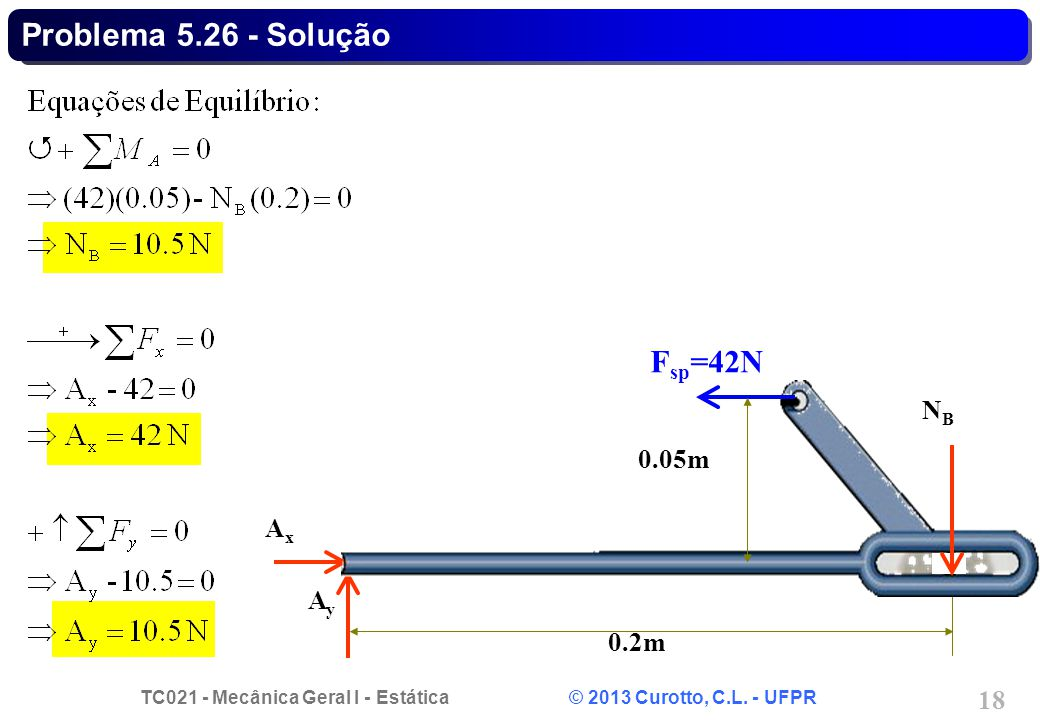 TC021 - Mecânica Geral I - Estática © 2013 Curotto, C.L. - UFPR 18 Problema 5.26 - Solução AxAx AyAy 0.2m F sp =42N 0.05m NBNB