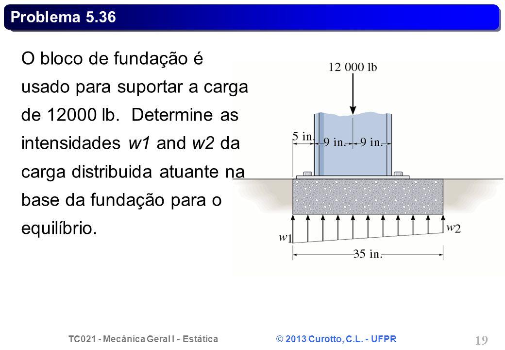 TC021 - Mecânica Geral I - Estática © 2013 Curotto, C.L. - UFPR 19 Problema 5.36 O bloco de fundação é usado para suportar a carga de 12000 lb. Determ