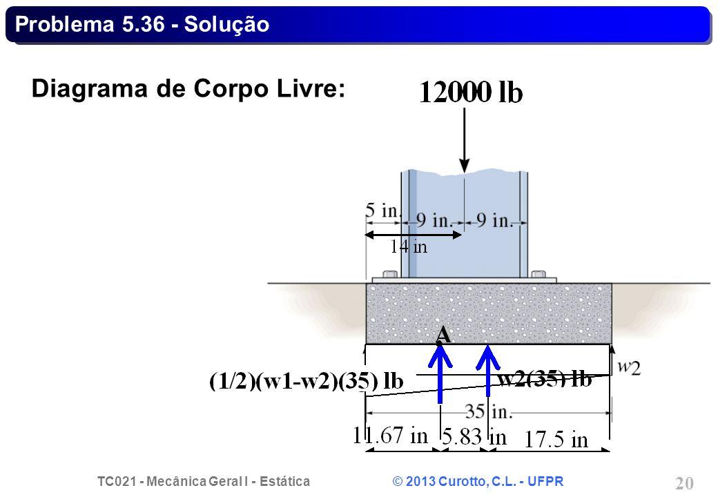 TC021 - Mecânica Geral I - Estática © 2013 Curotto, C.L. - UFPR 20 Problema 5.36 - Solução Diagrama de Corpo Livre: