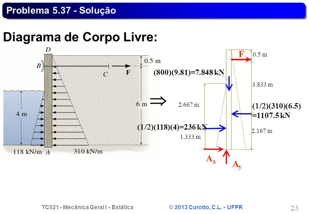 TC021 - Mecânica Geral I - Estática © 2013 Curotto, C.L. - UFPR 23 Problema 5.37 - Solução (800)(9.81)=7.848 kN 2.667 m 1.333 m ( )(118)(4)=236 kN 2.1