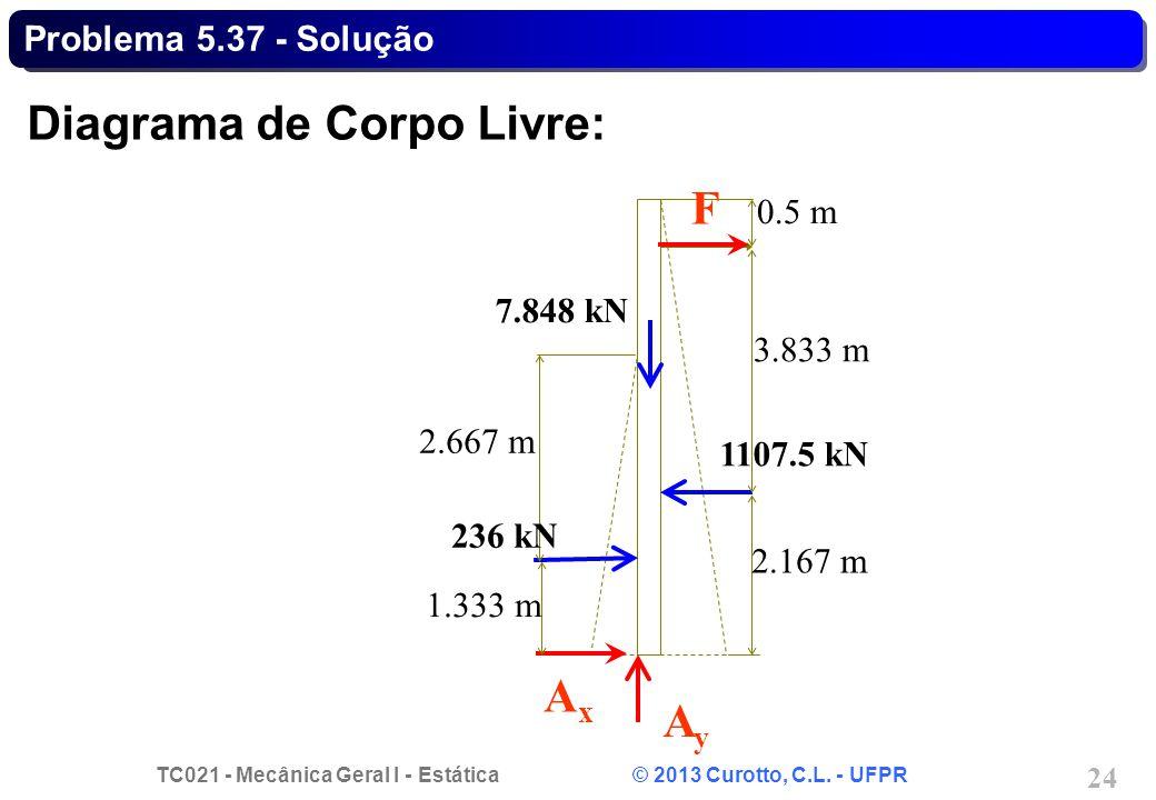 TC021 - Mecânica Geral I - Estática © 2013 Curotto, C.L. - UFPR 24 Problema 5.37 - Solução Diagrama de Corpo Livre: 1107.5 kN 7.848 kN 2.667 m 1.333 m