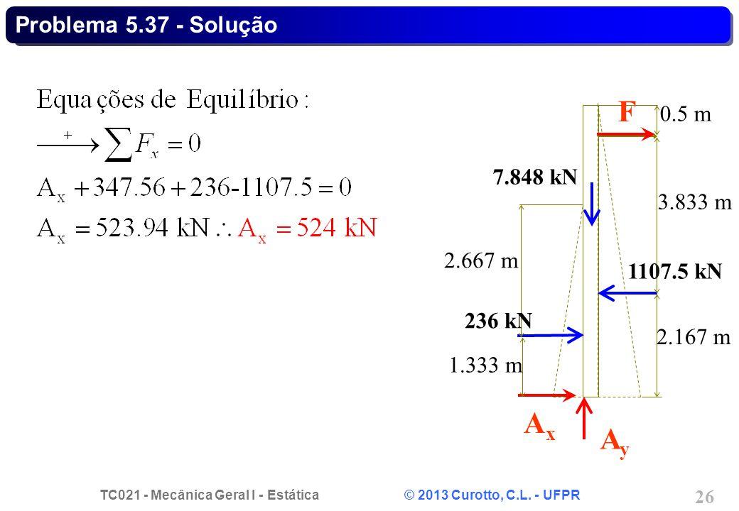 TC021 - Mecânica Geral I - Estática © 2013 Curotto, C.L. - UFPR 26 Problema 5.37 - Solução 1107.5 kN 7.848 kN 2.667 m 1.333 m 236 kN 2.167 m 3.833 m 0