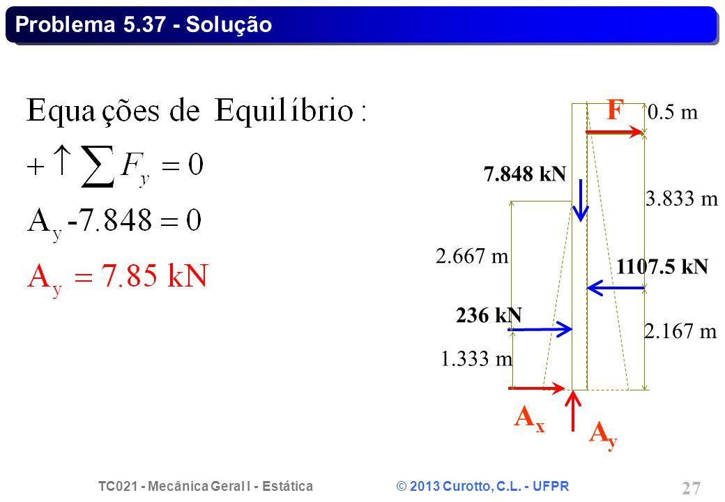 TC021 - Mecânica Geral I - Estática © 2013 Curotto, C.L. - UFPR 27 Problema 5.37 - Solução 1107.5 kN 7.848 kN 2.667 m 1.333 m 236 kN 2.167 m 3.833 m 0