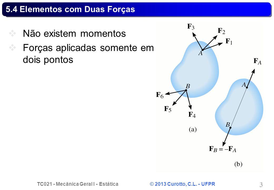 TC021 - Mecânica Geral I - Estática © 2013 Curotto, C.L. - UFPR 3 5.4 Elementos com Duas Forças Não existem momentos Forças aplicadas somente em dois