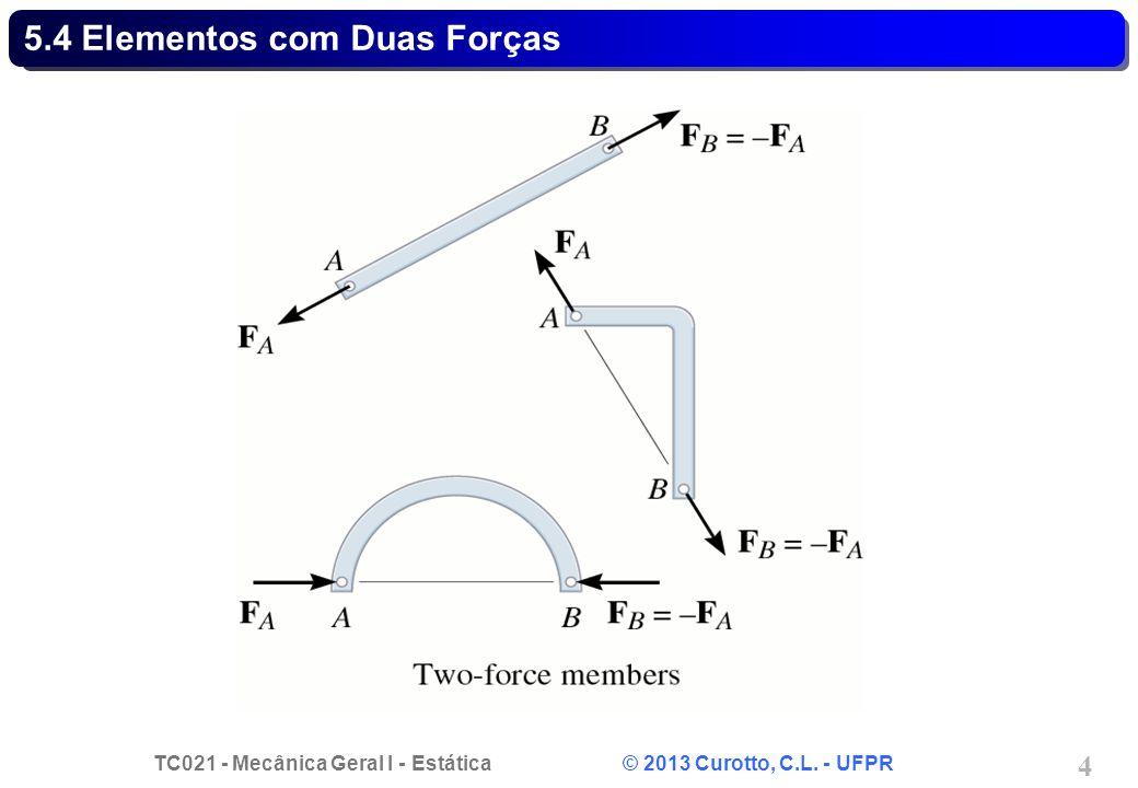 TC021 - Mecânica Geral I - Estática © 2013 Curotto, C.L. - UFPR 4 5.4 Elementos com Duas Forças