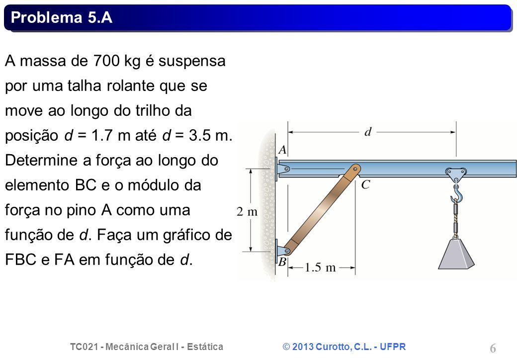 TC021 - Mecânica Geral I - Estática © 2013 Curotto, C.L. - UFPR 6 Problema 5.A A massa de 700 kg é suspensa por uma talha rolante que se move ao longo