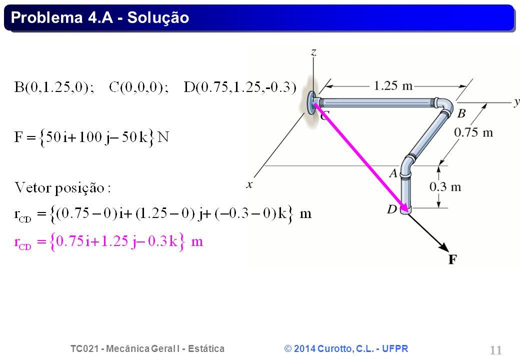 TC021 - Mecânica Geral I - Estática © 2014 Curotto, C.L. - UFPR 11 Problema 4.A - Solução