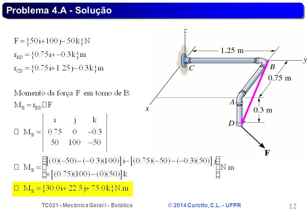 TC021 - Mecânica Geral I - Estática © 2014 Curotto, C.L. - UFPR 12 Problema 4.A - Solução