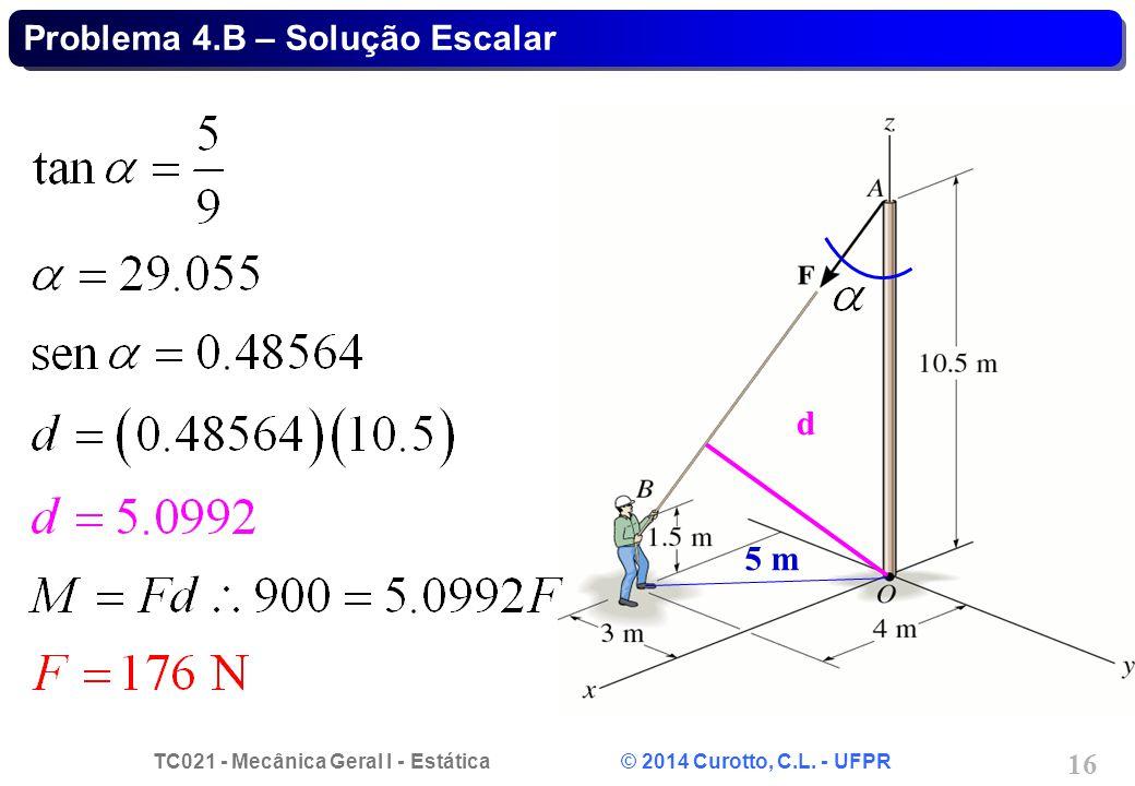 TC021 - Mecânica Geral I - Estática © 2014 Curotto, C.L.