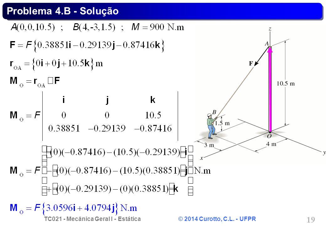 TC021 - Mecânica Geral I - Estática © 2014 Curotto, C.L. - UFPR 19 Problema 4.B - Solução
