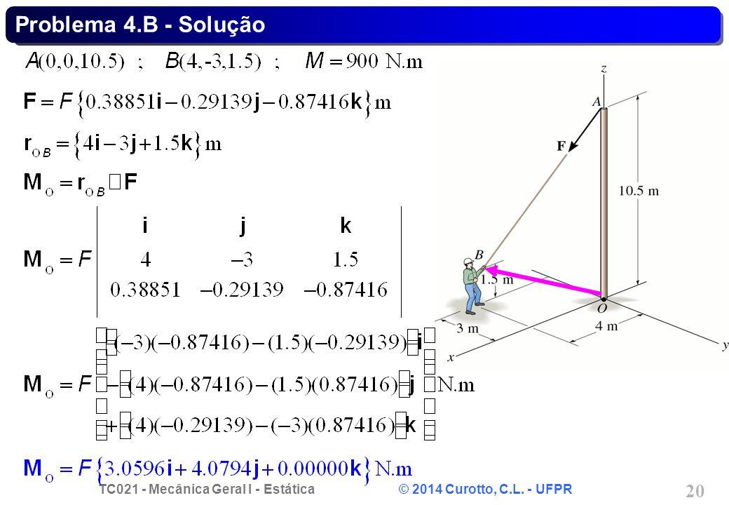 TC021 - Mecânica Geral I - Estática © 2014 Curotto, C.L. - UFPR 20 Problema 4.B - Solução