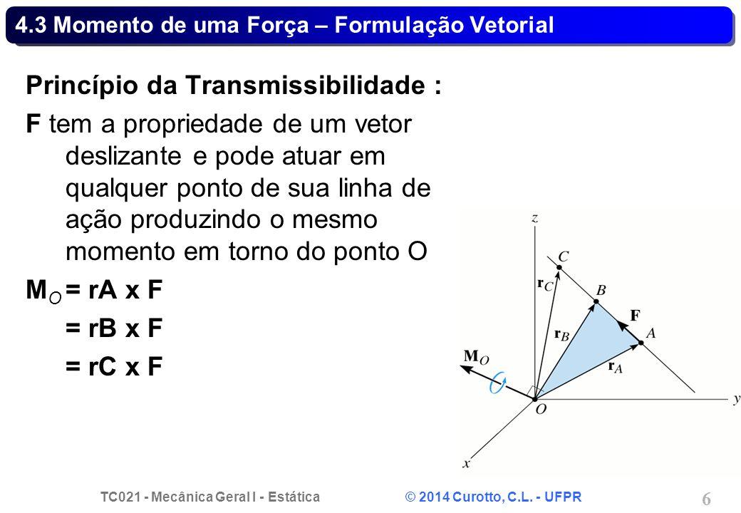 TC021 - Mecânica Geral I - Estática © 2014 Curotto, C.L. - UFPR 17 Problema 4.B - Solução