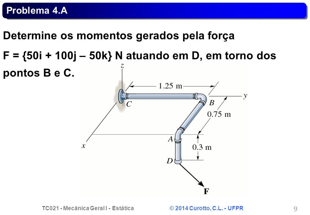 TC021 - Mecânica Geral I - Estática © 2014 Curotto, C.L. - UFPR 10 Problema 4.A - Solução