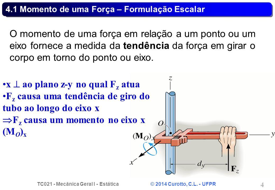 TC021 - Mecânica Geral I - Estática © 2014 Curotto, C.L. - UFPR 15 Problema 4.13 - Solução