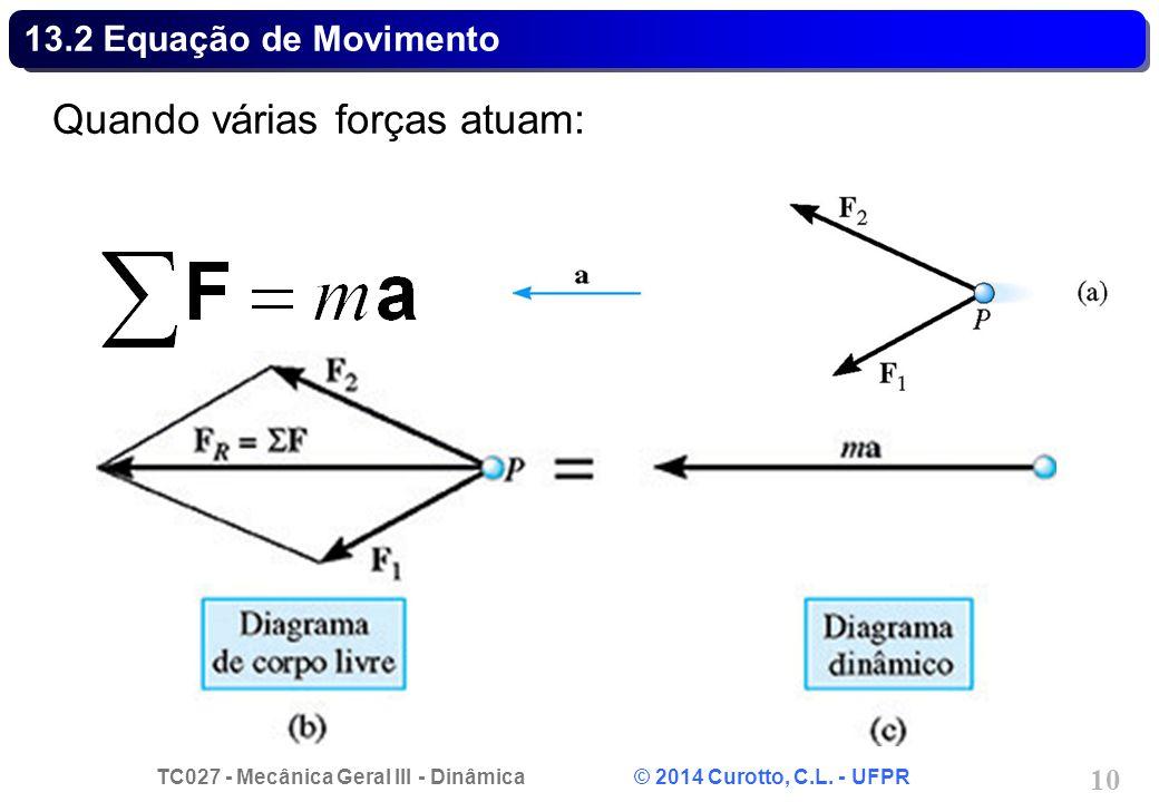 TC027 - Mecânica Geral III - Dinâmica © 2014 Curotto, C.L. - UFPR 10 Quando várias forças atuam: 13.2 Equação de Movimento