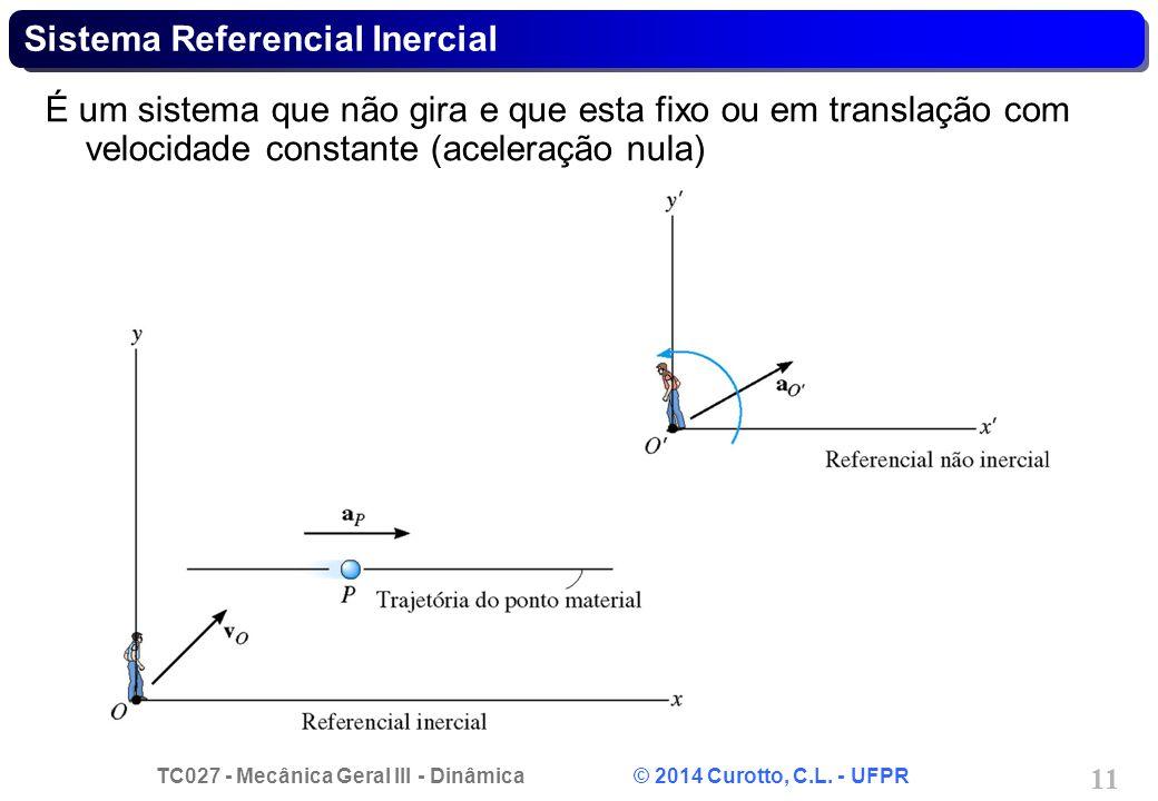 TC027 - Mecânica Geral III - Dinâmica © 2014 Curotto, C.L. - UFPR 11 É um sistema que não gira e que esta fixo ou em translação com velocidade constan