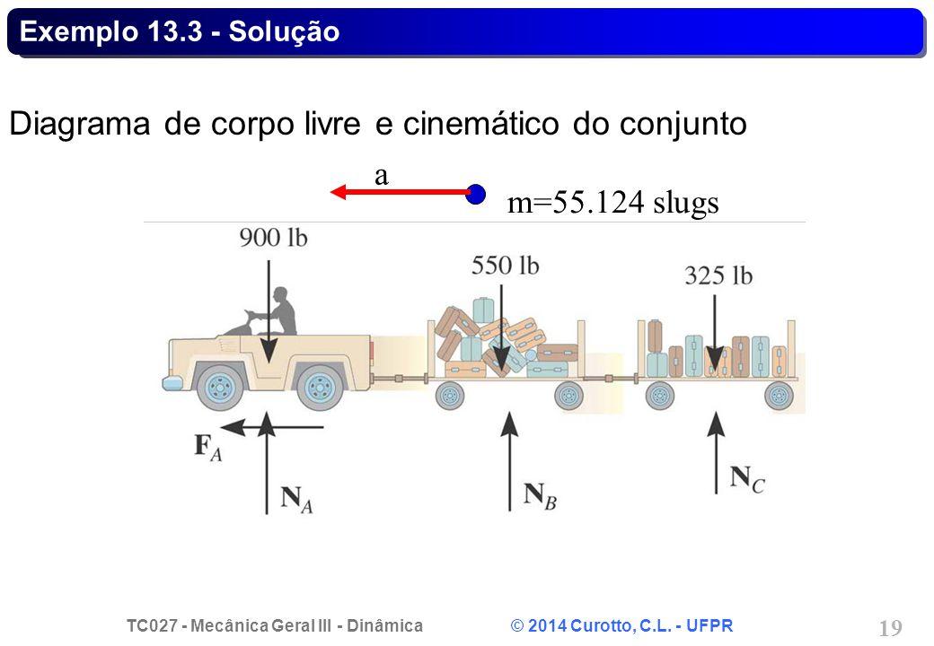 TC027 - Mecânica Geral III - Dinâmica © 2014 Curotto, C.L. - UFPR 19 Exemplo 13.3 - Solução Diagrama de corpo livre e cinemático do conjunto m=55.124