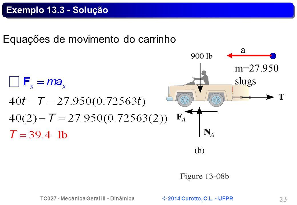 TC027 - Mecânica Geral III - Dinâmica © 2014 Curotto, C.L. - UFPR 23 m=27.950 slugs a Exemplo 13.3 - Solução Equações de movimento do carrinho