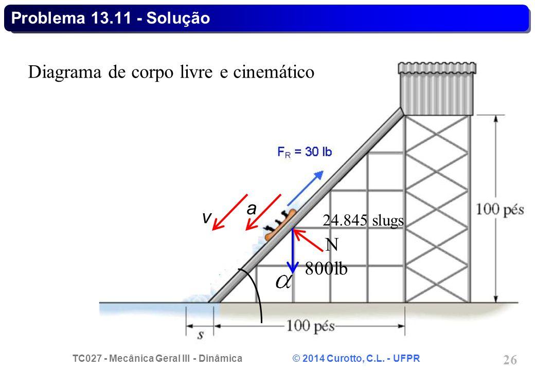 TC027 - Mecânica Geral III - Dinâmica © 2014 Curotto, C.L. - UFPR 26 Problema 13.11 - Solução Diagrama de corpo livre e cinemático 800lb a N v 24.845