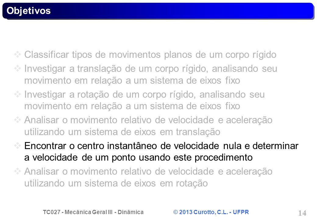 TC027 - Mecânica Geral III - Dinâmica © 2013 Curotto, C.L. - UFPR 14 Objetivos Classificar tipos de movimentos planos de um corpo rígido Investigar a