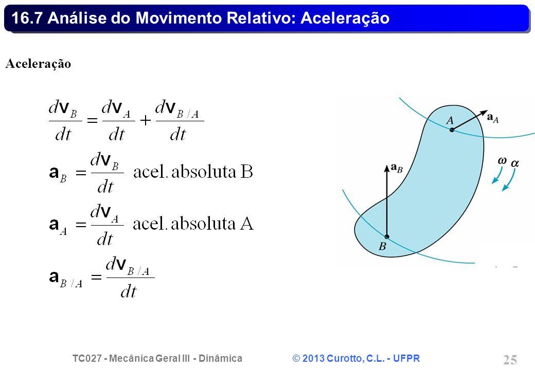 TC027 - Mecânica Geral III - Dinâmica © 2013 Curotto, C.L. - UFPR 25 16.7 Análise do Movimento Relativo: Aceleração Aceleração