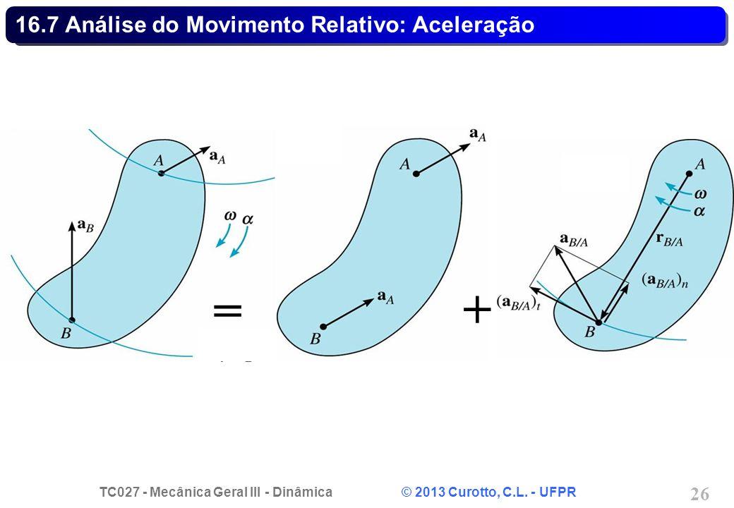 TC027 - Mecânica Geral III - Dinâmica © 2013 Curotto, C.L. - UFPR 26 16.7 Análise do Movimento Relativo: Aceleração = +