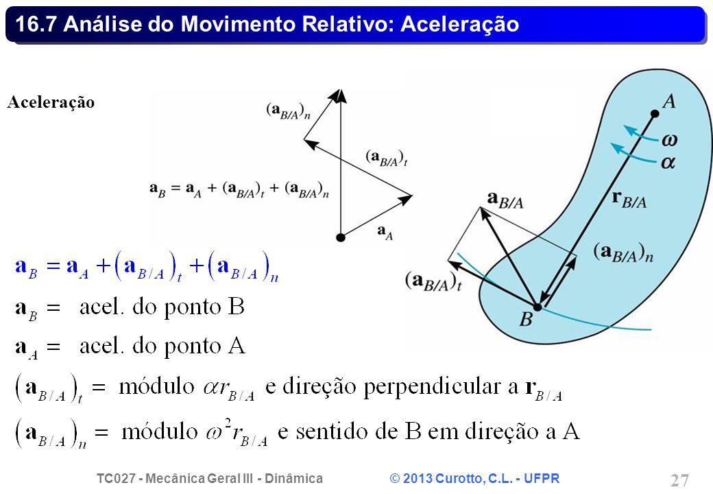 TC027 - Mecânica Geral III - Dinâmica © 2013 Curotto, C.L. - UFPR 27 16.7 Análise do Movimento Relativo: Aceleração Aceleração