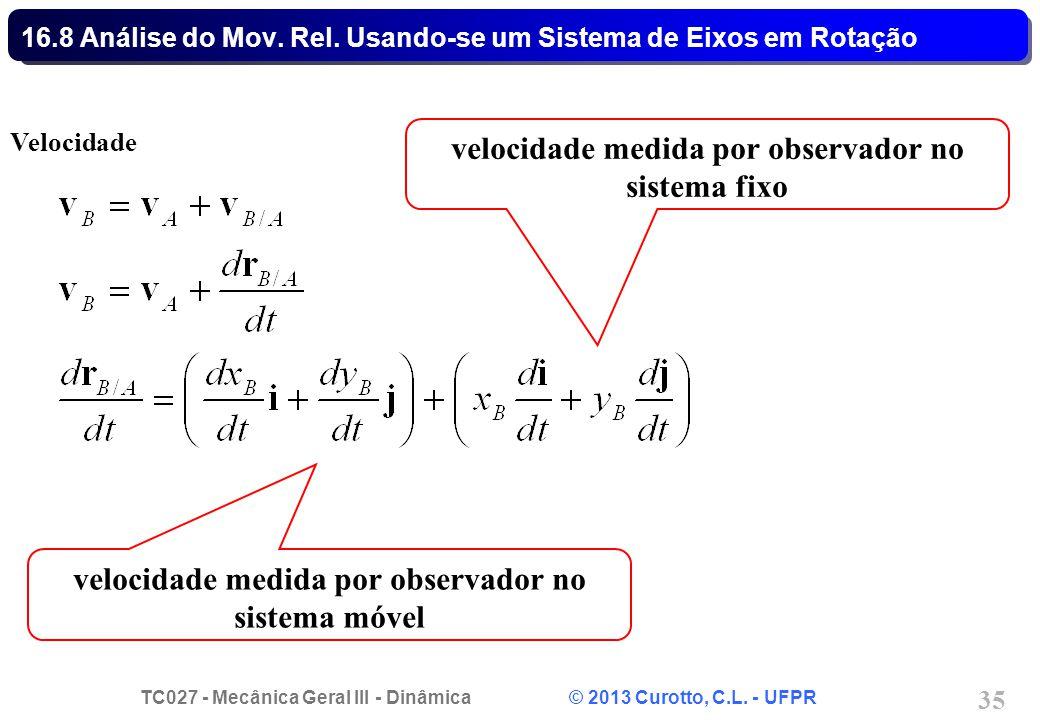 TC027 - Mecânica Geral III - Dinâmica © 2013 Curotto, C.L. - UFPR 35 16.8 Análise do Mov. Rel. Usando-se um Sistema de Eixos em Rotação Velocidade vel