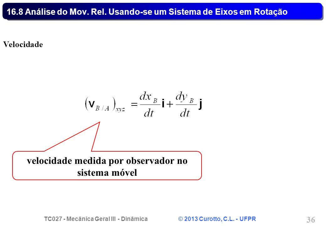 TC027 - Mecânica Geral III - Dinâmica © 2013 Curotto, C.L. - UFPR 36 16.8 Análise do Mov. Rel. Usando-se um Sistema de Eixos em Rotação Velocidade vel