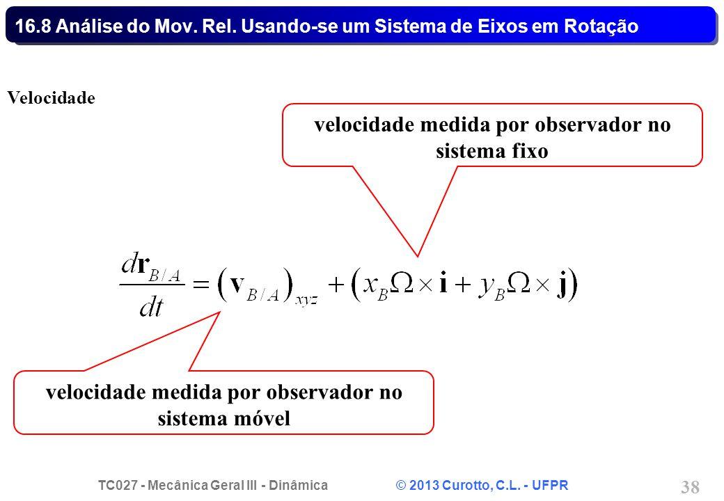 TC027 - Mecânica Geral III - Dinâmica © 2013 Curotto, C.L. - UFPR 38 16.8 Análise do Mov. Rel. Usando-se um Sistema de Eixos em Rotação Velocidade vel