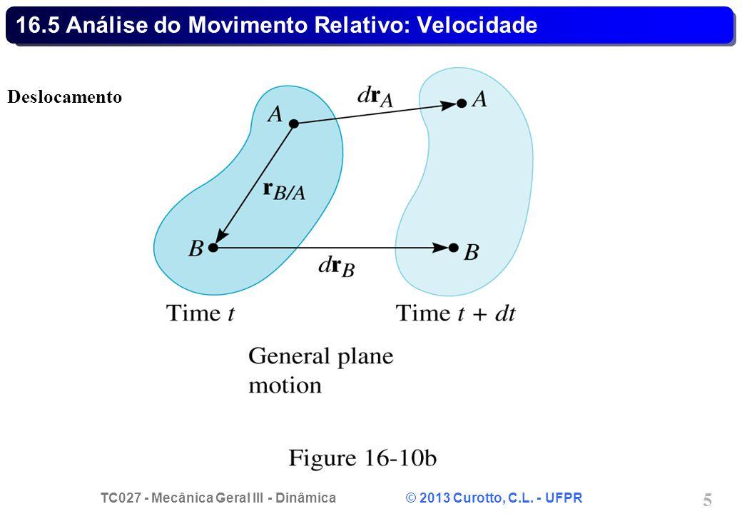 TC027 - Mecânica Geral III - Dinâmica © 2013 Curotto, C.L. - UFPR 5 16.5 Análise do Movimento Relativo: Velocidade Deslocamento
