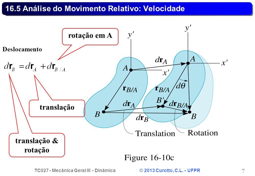 TC027 - Mecânica Geral III - Dinâmica © 2013 Curotto, C.L. - UFPR 7 16.5 Análise do Movimento Relativo: Velocidade Deslocamento translação & rotação t