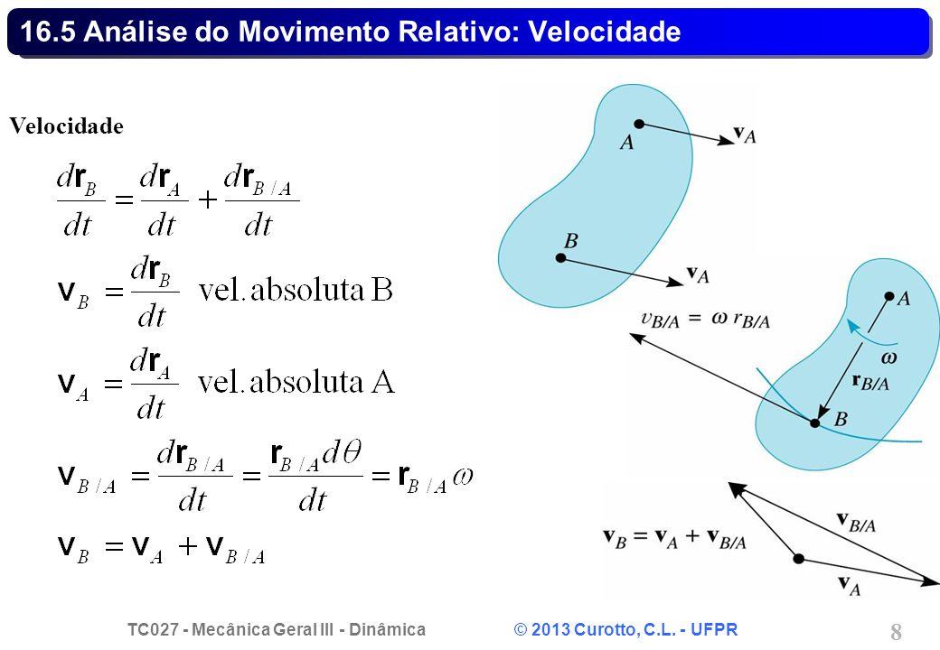 TC027 - Mecânica Geral III - Dinâmica © 2013 Curotto, C.L. - UFPR 8 16.5 Análise do Movimento Relativo: Velocidade Velocidade