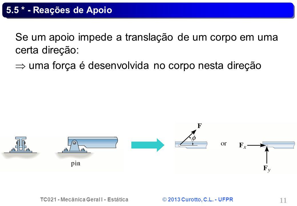 TC021 - Mecânica Geral I - Estática © 2013 Curotto, C.L. - UFPR 11 5.5 * - Reações de Apoio Se um apoio impede a translação de um corpo em uma certa d